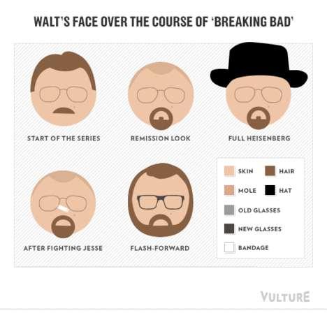 Comedic TV Drama Infographics