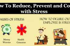 Mind-Relaxing Method Charts - This Infographic Provides Advice on How to Cope with Stress