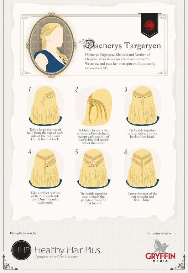 Illustrated Medieval Hair Tutorials Game Of Thrones Hairstyles