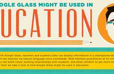 Educational Eyewear Infographics