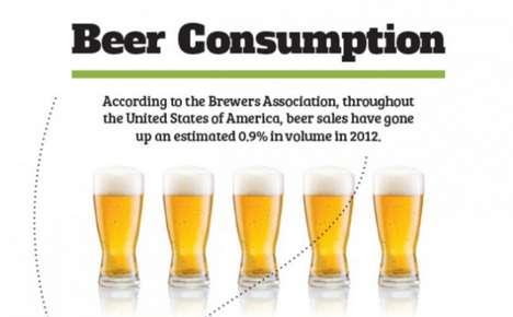 Boozy Consumption Infographics