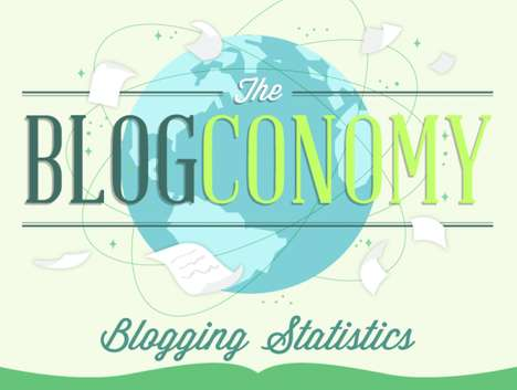 Blogger Salary Statistics - This Infographic Looks at How People Make Money Blogging