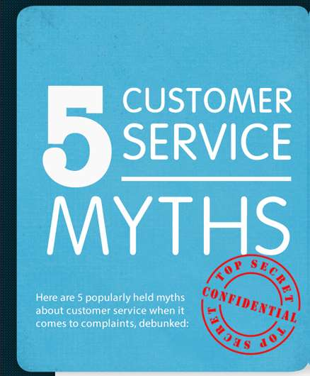 Consumer Complaint Charts - Debunk These 5 Myths in Order to Provide Better Customer Service