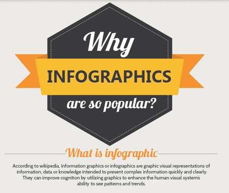 Infographic Popularity Infographics - Discover the Reasons People are Drawn to Data Visualizations