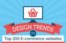 Ecommerce Site Statistics - An Online Shop Design Layout Can Impact How Much Consumers Spend