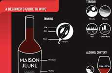 Beginner Wine Guides - This Infographic Teaches Novices the Wine Basics