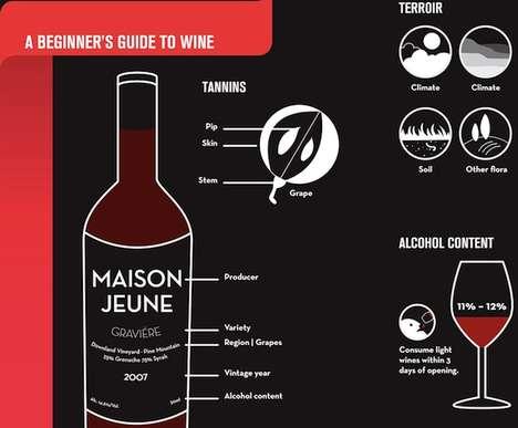 Beginner Wine Guides