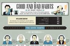 Health-Conscious IQ Infographics - This Infographic Outlines the Good and Bad Habits of Smart People