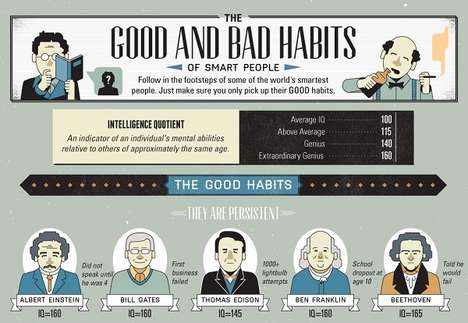 Health-Conscious IQ Infographics
