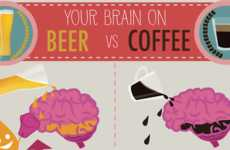 Comparative Beverage Consumption Stats - This Beer vs Coffee Infographic Shows Effects on the Brain