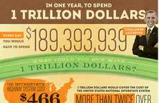 American Student Debt Infographics - Students Now Owe $1 trillion, or 6 Percent, of National Debt