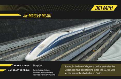 Speedy Electrified Vehicle Infographics