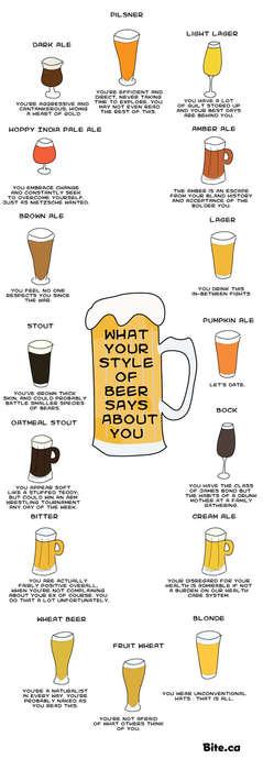 Revealing Beer-Personality Comics