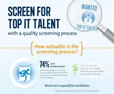 Job Seeker Screening Stats