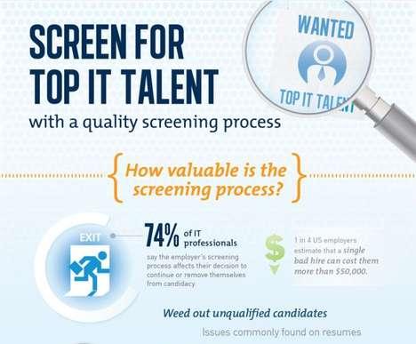 Job Seeker Screening Stats