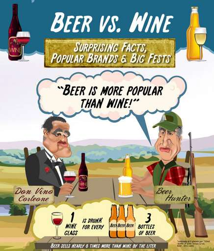 Battling Booze Infographics