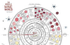 Interactive Scented Wine Guides - Richard Bett's Makes Wine Knowledge Easy and Accessible