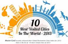 Top Travel Destination Graphics - Master Card Reveals 2013's Most Visited Cities in the World