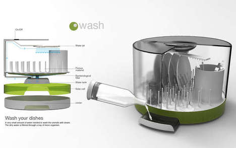 Appliance Miniaturization