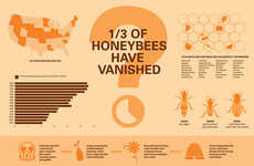 Open Sourced Beehives - The Open Sourced Beehive Projects Hopes to Stop Vanishing Honey Bees