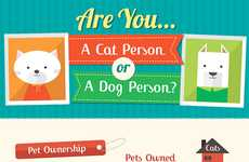 Pet Preference Infographics - This PetSupplies Graphic Looks at Cat or Dog Person Types