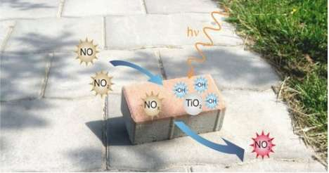 Air Cleansing Concrete
