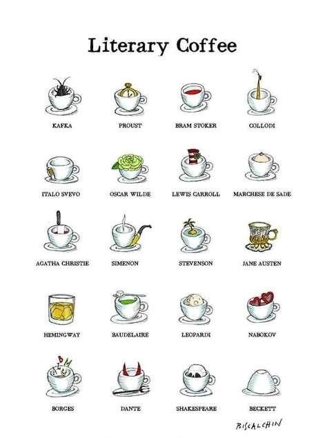 Writer-Representing Coffee Charts