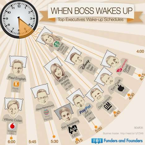 Early Riser Infographics