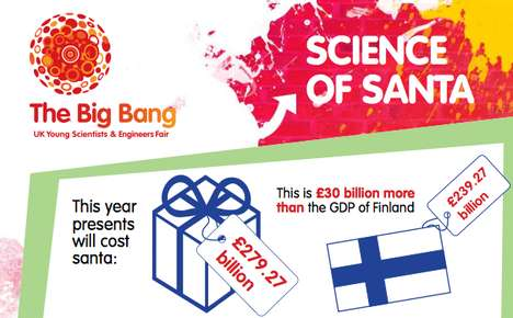 Astounding Santa Fact Graphics