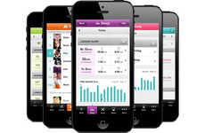 Effective Fitness-Encouraging Apps - The FitBit App Will Motivate You to Start Working Out