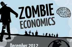 Lucrative Undead Infographics - This Zombie Economics Chart Shows How Profitable the Undead Are