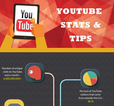 Video-Amping Infographics