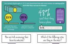 Shocking Tween Internet Statistics - This Infographic Shows How Teens Use Social Media