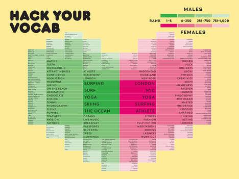 Love Algorithm Infographics
