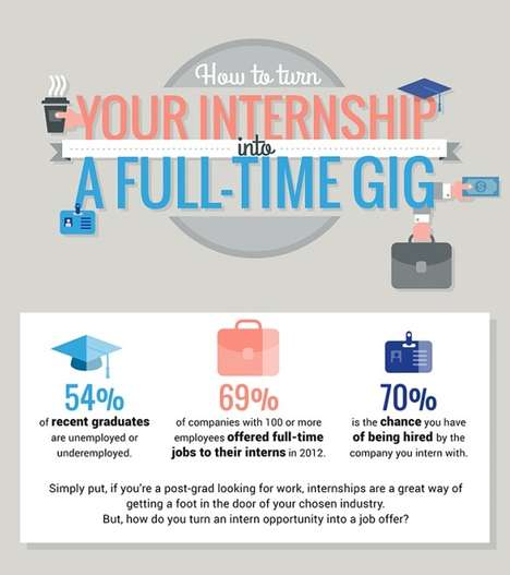 Job-Landing Tips Charts - This Infographic Shows How to Change Your Internship Into a Full Time Job