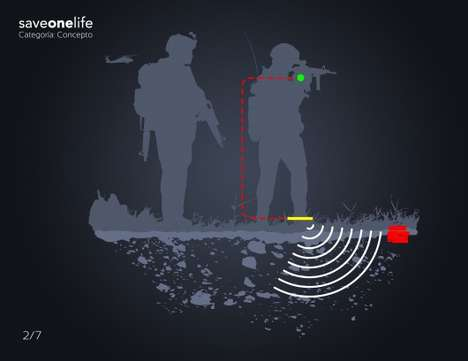 Wearable Land Mine Detectors