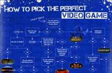 Video Game Recommendation Charts - This Video Game Chart Helps Players Pick the Perfect Game