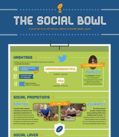 Social Sports Ad Infographics