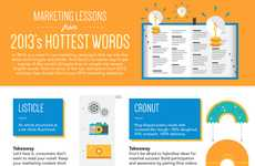 Viral Lingo Infographics - Offerpop's Infographic Highlights Some of the Most Popular 2013 Words