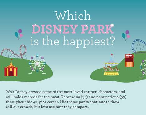 Theme Park Comparison Charts