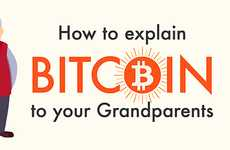Virtual Currency Infographics - This Chart Shows How to Explain Bitcoin to Your Grandparents