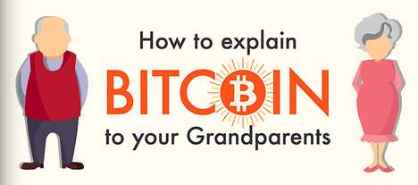 This Chart Shows How to Explain Bitcoin to Your Grandparents