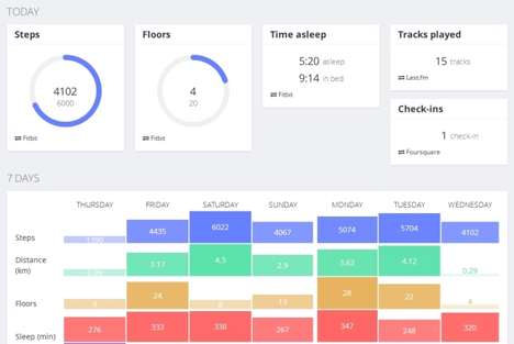 Life-Tracking Apps