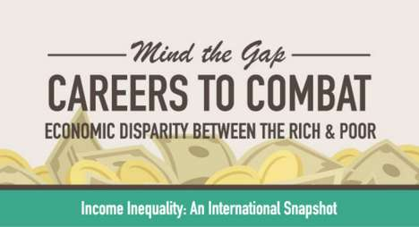Economic Disparity Infographics