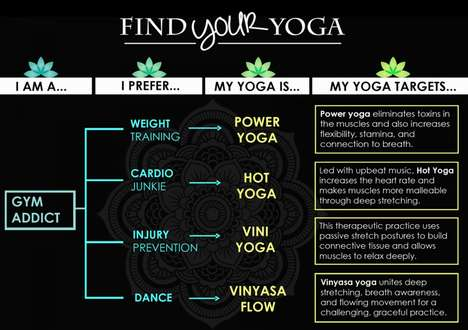 Personalized Yoga Infographics