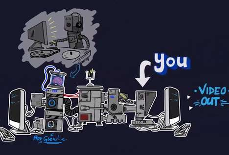 Algorithmic Music Video Creators