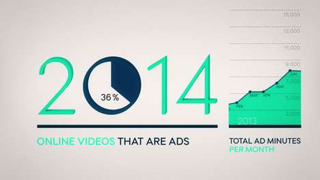 Video-Centric Infographics