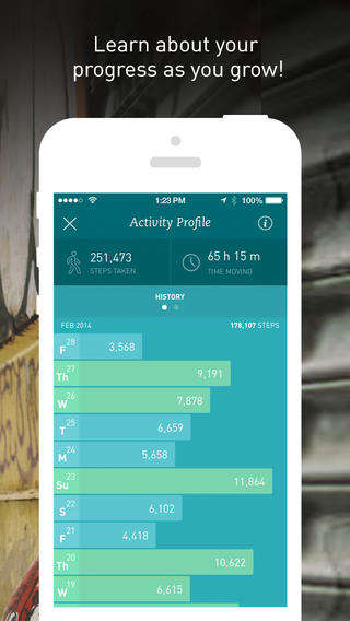 Motivational Pedometer Apps