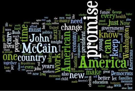Wordle Interprets DNC and RNC