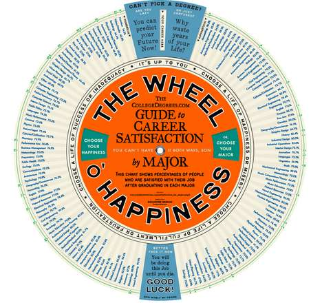Career Happiness Infographics